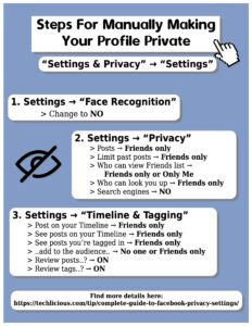 Facebook Privacy Infographic